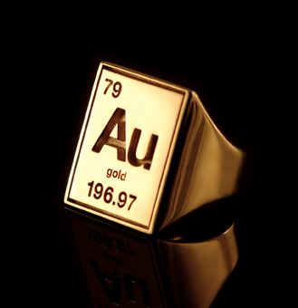 Periodic Table Ring in gold (Au)